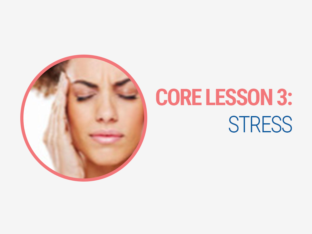 Core Class Stress and Emotions